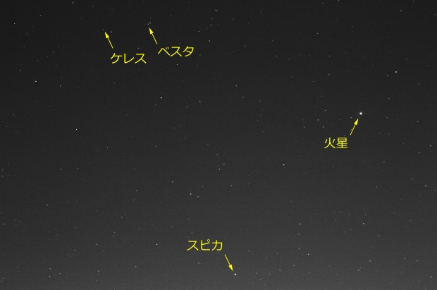 Ceres & Vesta