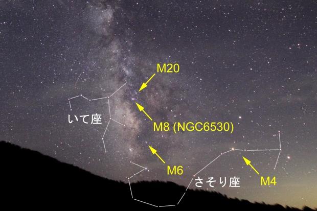 M4 M6 M8 M20