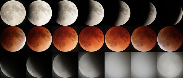 皆既月食の過程