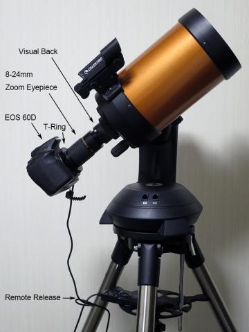 Zoom Eyepiece + 60D